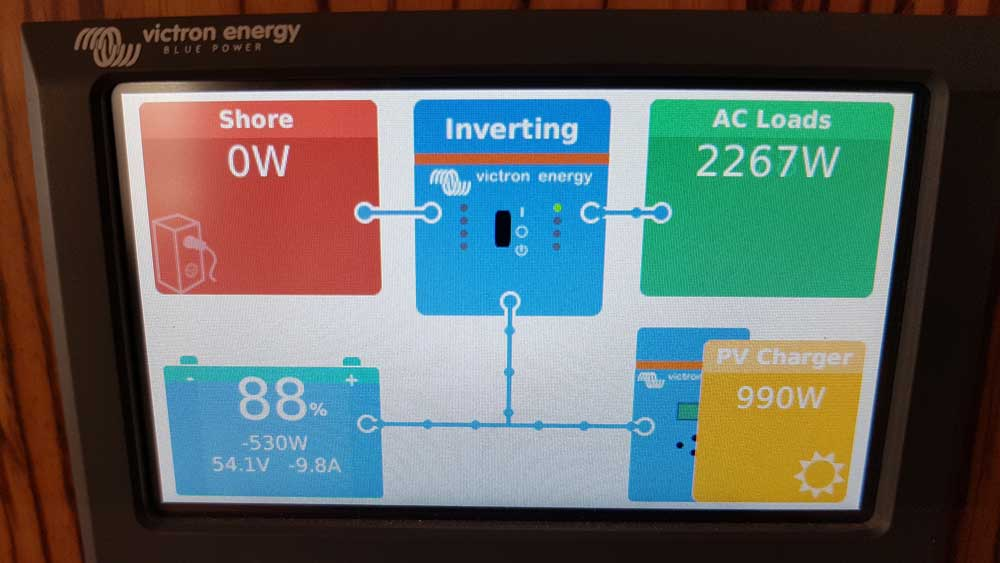 User stories Archives - MG Energy Systems