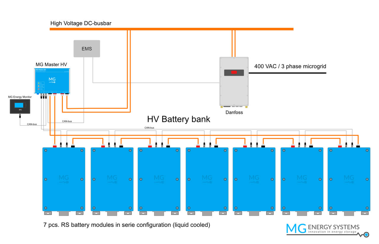 high voltage dc liquid cooled battery system