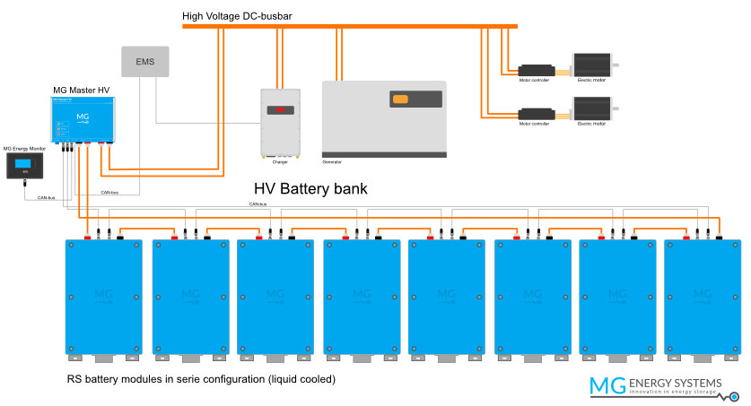 hybrid catamaran hihg voltage lithium-ion battery bank schematic lay-out